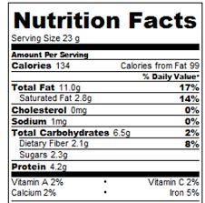 pistachio truffles nutrition facts