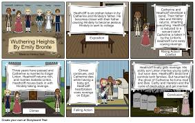 wuthering heights storyboard by helenahaeunbaik