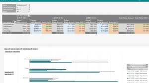 5 Tips For Better Financial Reporting In Excel Planning