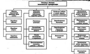 Реферат Экологическая сертификация ru