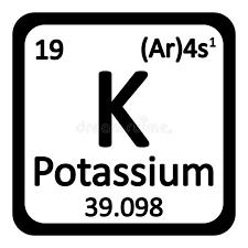 Periodic Table Element Potassium Icon. Stock Illustration - Image ...