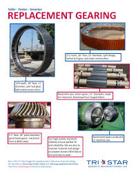 Specialty Design And Manufacturing Replacement Gearing Tri Star Design Manufacturing Inc