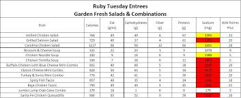 ruby tuesday salads and bos