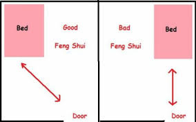bedroom feng shui placing bed good bad bad feng shui bedroom