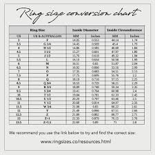 Lee Dipper Conversion Chart Dainty Mama Ring Mom Ring Silver Dainty Stacking Rings Dainty Jewelry For New Mom Christmas Gift