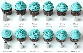 Ateco Tips Chart 11 Essential Baking Charts That Everyone Who Plans On Baking