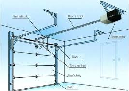 garage door track kitBent Garage Door Trackgarage Rear Track Hanger Installation Lowes