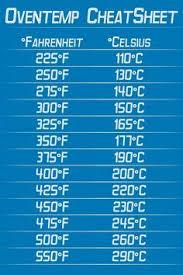 Fahrenheit To Celsius Chart For Cooking Oventemp Cheatsheet To Convert Celsius Into Farenheit