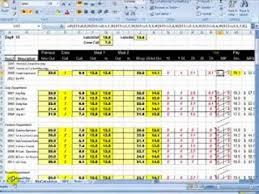 Production Reporting Templates Hot Costs For Film Production Training With Professional Templates