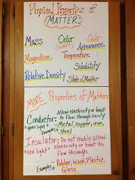 Physical Properties Of Matter Anchor Chart Matter Science