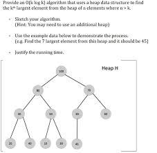 Solved Provide An O K Log K Algorithm That Uses A Heap D