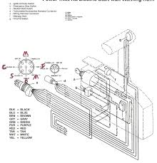 looking for a wiring diagrm for a 95 spectrum dominator 15 if you have questions as to color codes of the boat wiring i can help post back questions if this diagram is of no help