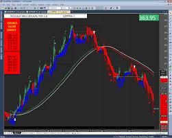 Mcx Copper 15 Min Chart In Iwin Buy Sell Signal V5 0 Www
