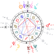 Bach Natal Chart Astrology And Natal Chart Of King Bach Born On 1988 06 26