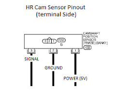 hr cam pinout png these diagrams show you the changes that need to be made to make your de harness control your hr motor