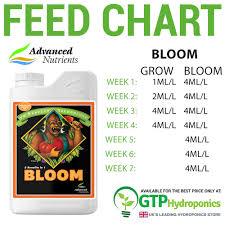 Advanced Nutrients Sensi Bloom Feeding Chart Advanced Nutrients Bloom