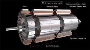 Electric generator motor Running Home Depot Motor Generator Unit 3d Cad Model Library Grabcad