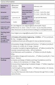 Foundation Design Coduto 3rd Edition Ce 342 Foundation Engineering I Pdf Free Download