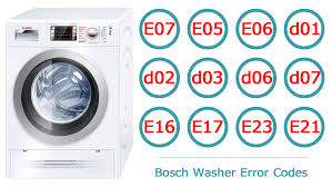 bosch 800 series washer. Bosch Washer Error Codes | And Dishwasher Troubleshooting 800 Series