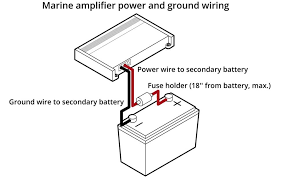 boat amplifier wiring diagram boat image wiring how do i run power and ground on a boat on boat amplifier wiring diagram