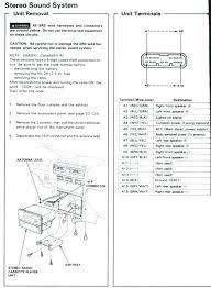 honda wiring diagram honda c70 wiring diagram pdf honda wiring diagram accord stereo wiring diagram library com radio harness accord stereo wiring diagram honda honda wiring diagram