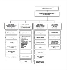 Sample Hospital Organizational Chart 9 Documents In Pdf