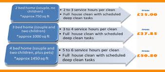 Domestic Cleaning Price List House Cleaning Services Price List Atlas Opencertificates Co