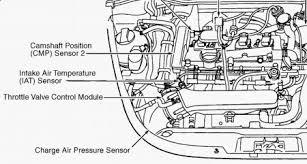 1999 volkswagen jetta engine diagram wiring diagram for you • vw golf engine diagram wiring diagram detailed rh 9 3 gastspiel gerhartz de 2012 volkswagen jetta