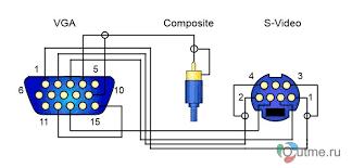 dvi to vga wiring diagram on dvi images free download wiring diagrams Rca Video Cable Wiring Diagram dvi to vga wiring diagram 18 vga to rca cable diagram mini dvi to vga wiring diagram video cable wiring diagram