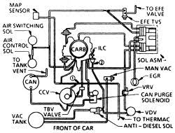 oldsmobile 307 wiring diagram oldsmobile wiring diagrams online oldsmobile engine diagram oldsmobile wiring diagrams