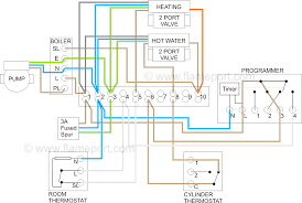 thermostat geyser wiring diagram how to wire water and boiler for geyser element wiring diagram thermostat geyser wiring diagram how to wire water and boiler for