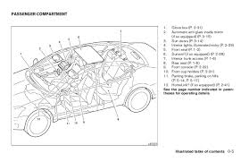 2006 nissan altima fuse box diagram 2006 image 2006 altima fuse diagram 2006 auto wiring diagram schematic on 2006 nissan altima fuse box diagram