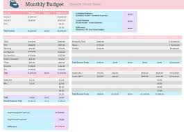 Budget Template Excel Download Monthly Budget Template Excel Download
