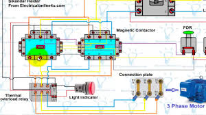 forward reverse motor control diagram for 3 phase electrical with three phase motor contactor wiring diagram forward reverse motor control wiring diagram for 3 phase urdu cool reversing contactor