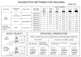 eastwood mig175 with spool gun assembly and operating instructions Welder Wiring Diagram an error occurred hobart welder wiring diagram