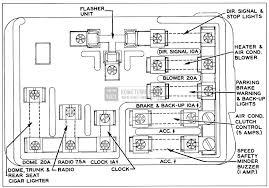 buick fuse box simple wiring diagram 1957 buick wiring diagrams hometown buick buick fuse box 2001 buick fuse box