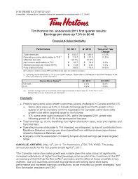 Resume For Tim Hortons Job Tim Hortons Inc Tim Hortons Application Form SampleBusinessResume 7