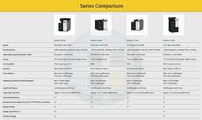 Copier Comparison Chart Konica Minolta Bizhub C4050i Ny Nj