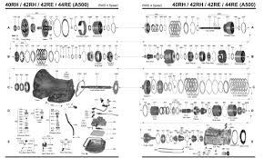 Resultado de imagen para PARTS transmission A618