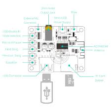 sound effect only valid under usb or tf card mode please refer to the pictures shown on listing also has a small led blinks blue when the bluetooth
