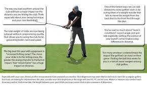 Golf Club Distance Chart Metres Golf Clubs