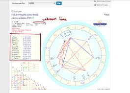 Freud Birth Chart 47 Prototypical Natal Chart Exo