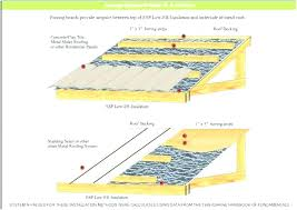 sheet metal roofing installation how to install corrugated metal roofing over shingles a modern looks metal
