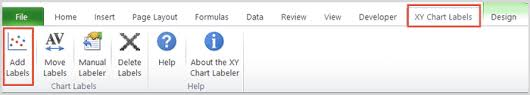 The Xy Chart Labeler Four Steps To Create A Dynamic Dashboard In Excel 2010