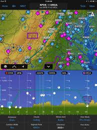 Uk Vfr Charts For Garmin Pilot App Flyer