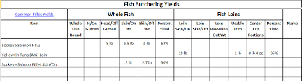 Seafood Yield Chart Fish Filleting Log And Butchering Chart Chefs Resources