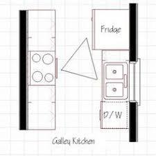 design a galley kitchen layout. galley kitchen layout design a