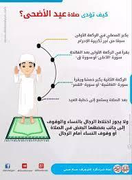 انفوجراف | انفوجراف| كيف تؤدى صلاة عيد الأضحى؟ - عيد_الأضحى
