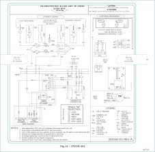 air handler wiring diagram info payne parts topfudbal york air handler wiring diagram heating and cooling ac buying guide review serial payne air handler wiring diagram expert package unit wiring