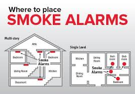 You Can Help Protect Your Family In A Home Fire With Smoke Alarms. Install  Smoke Alarms On Each Level Of Your House (including The Basement), Outside  Each ...